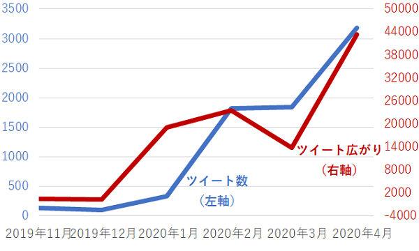 risukomi-tweetnumber2004