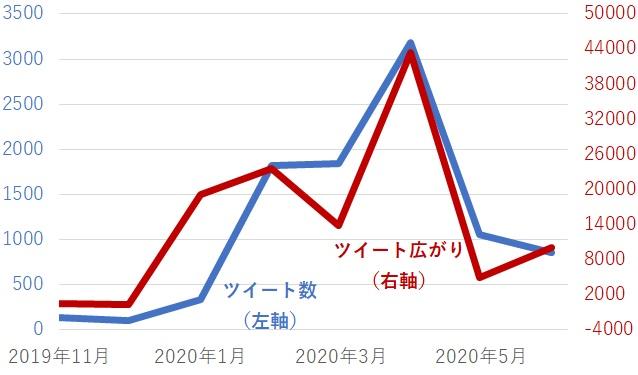 risukomi-tweetnumber2006