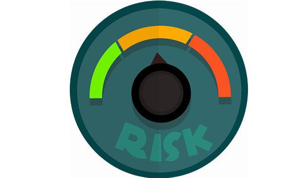 riskmeter