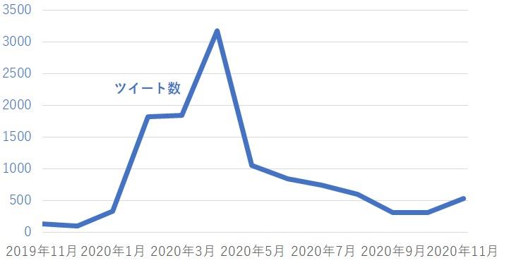 risukomi-tweetnumber2011